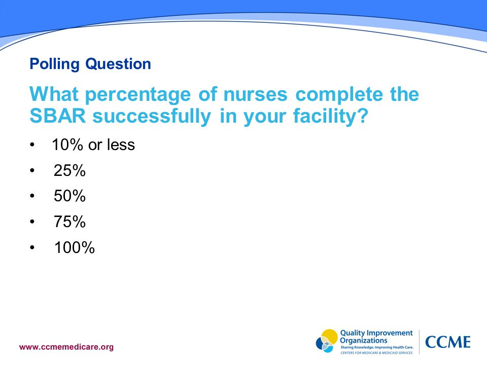 Polling Question What percentage of nurses complete the SBAR successfully in your facility 10% or less.