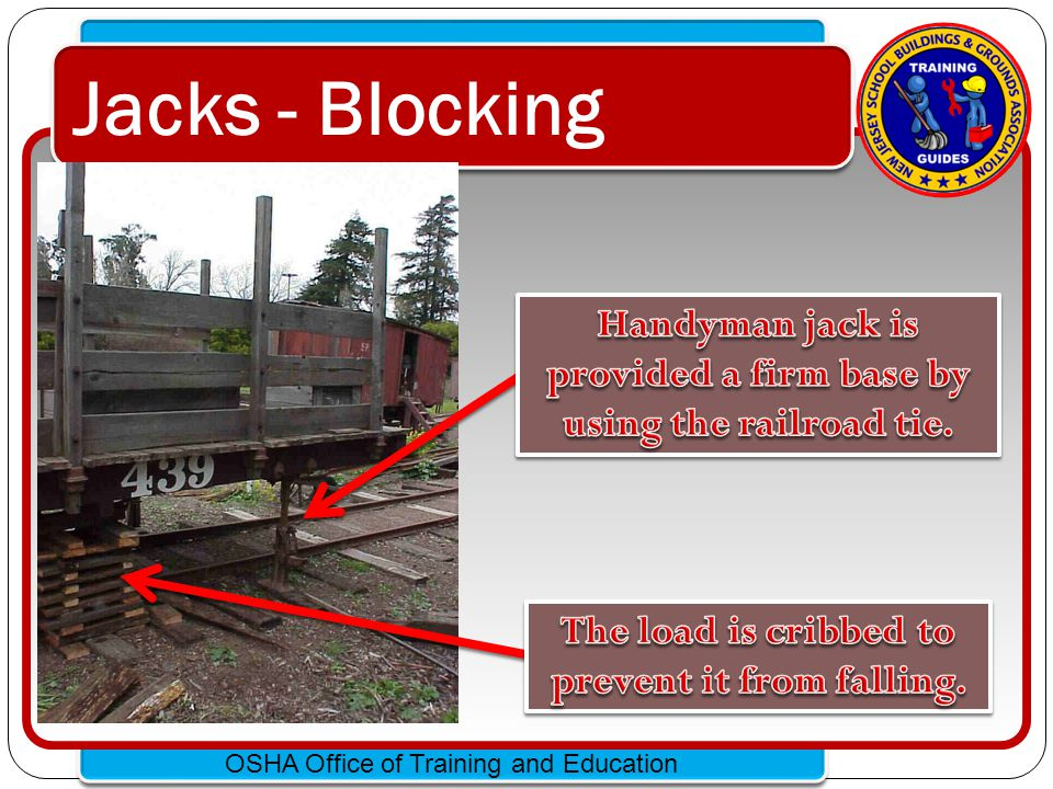 Jacks - Blocking Handyman jack is provided a firm base by using the railroad tie.