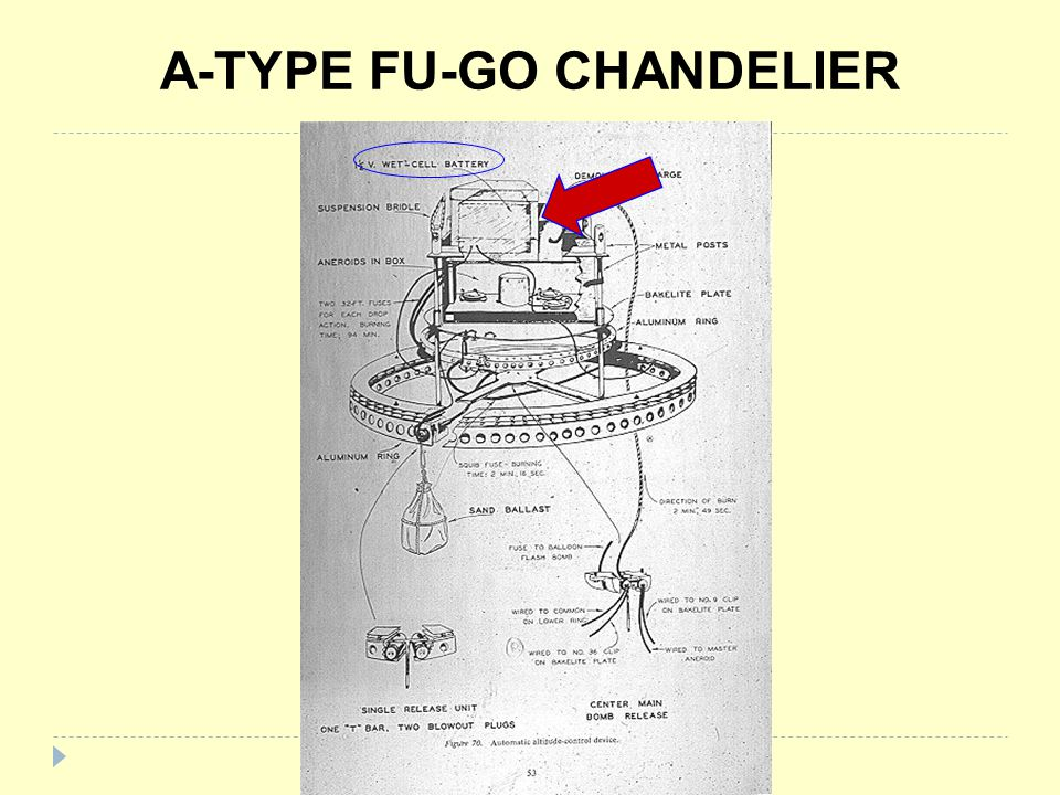 A-TYPE FU-GO CHANDELIER