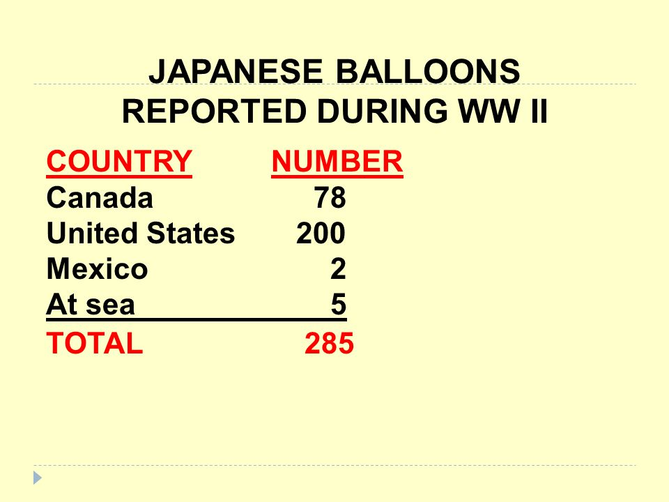 JAPANESE BALLOONS REPORTED DURING WW II