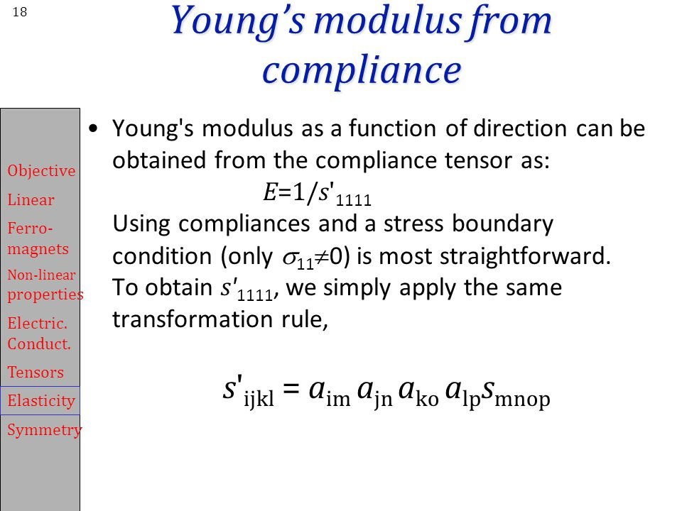 Young's modulus from compliance