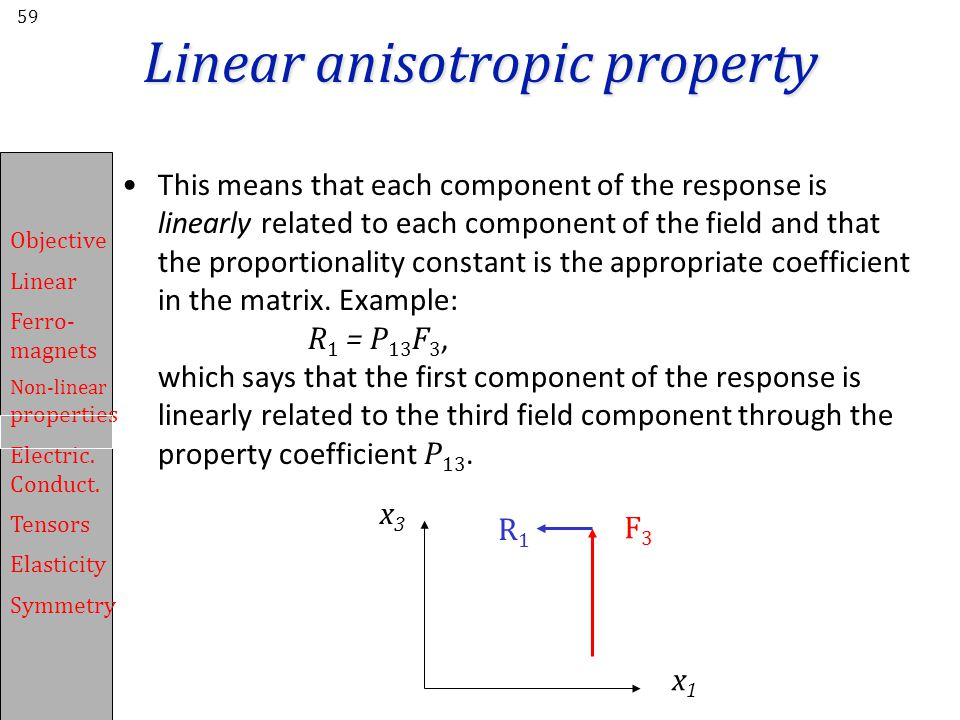 Linear anisotropic property
