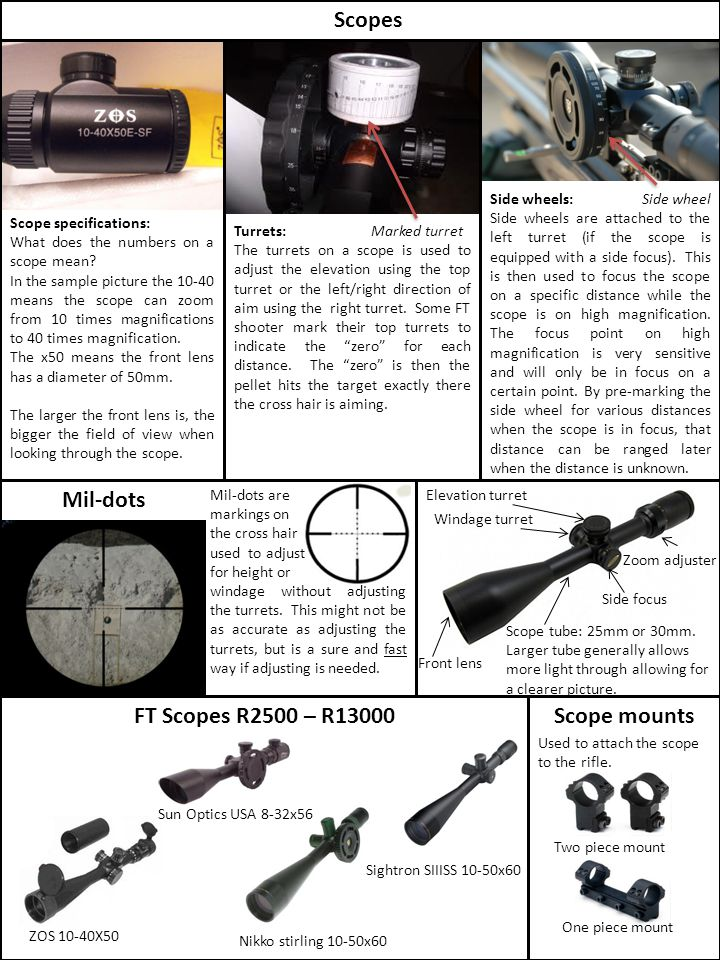 Scopes Mil-dots FT Scopes R2500 – R13000 Scope mounts