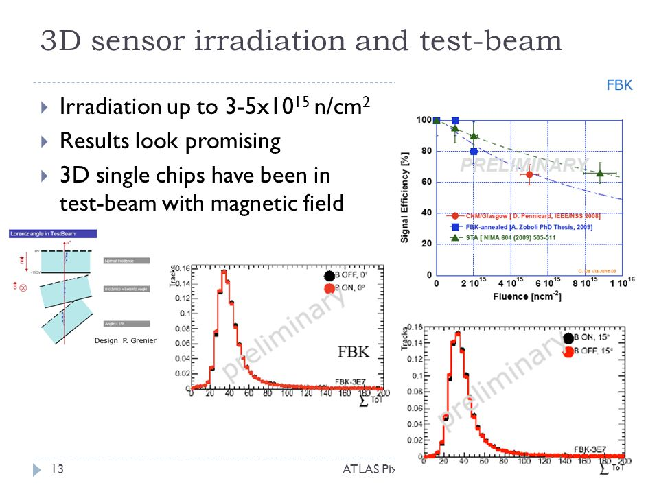 3D sensor irradiation and test-beam