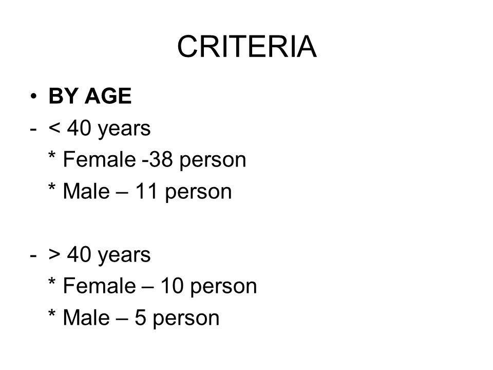 CRITERIA BY AGE < 40 years * Female -38 person * Male – 11 person