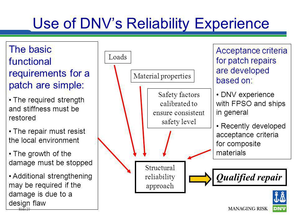 Use of DNV's Reliability Experience