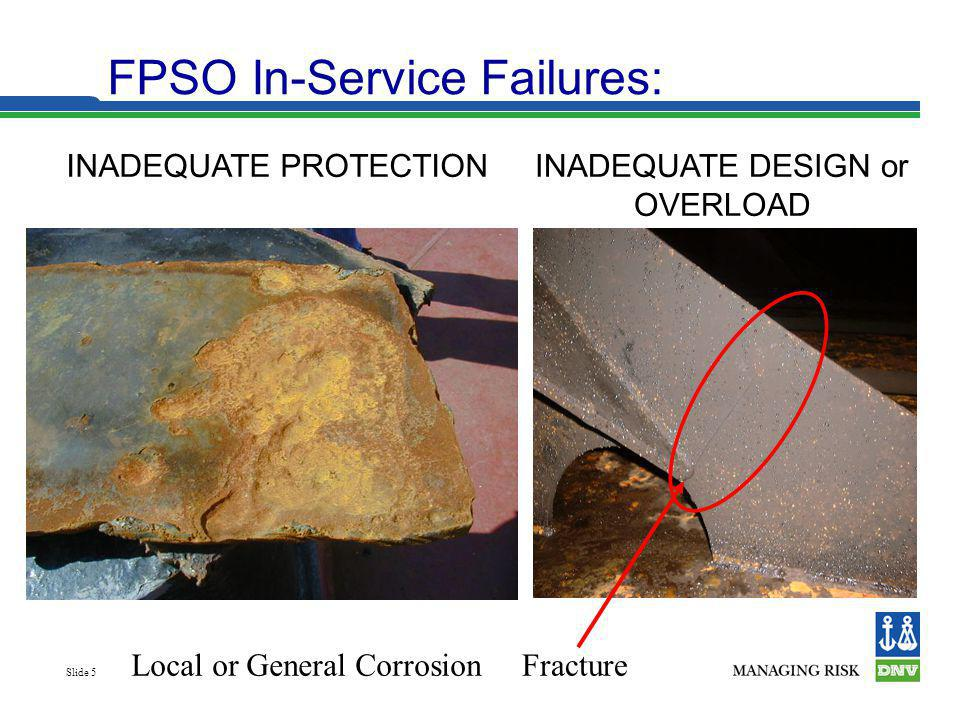 FPSO In-Service Failures: