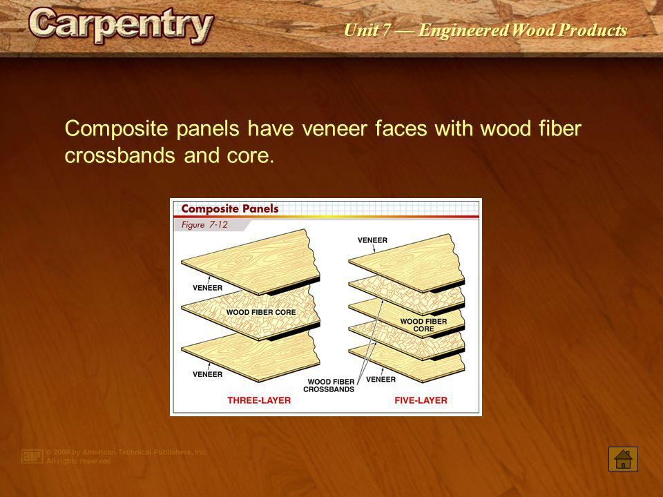 Composite panels have veneer faces with wood fiber crossbands and core.
