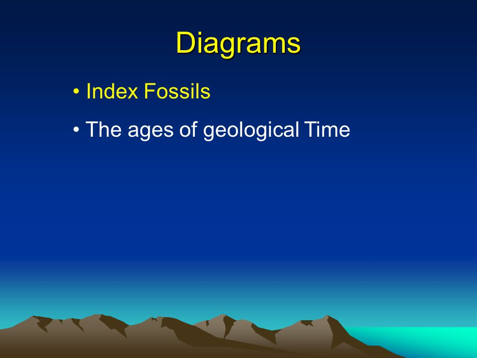 Diagrams Index Fossils The ages of geological Time