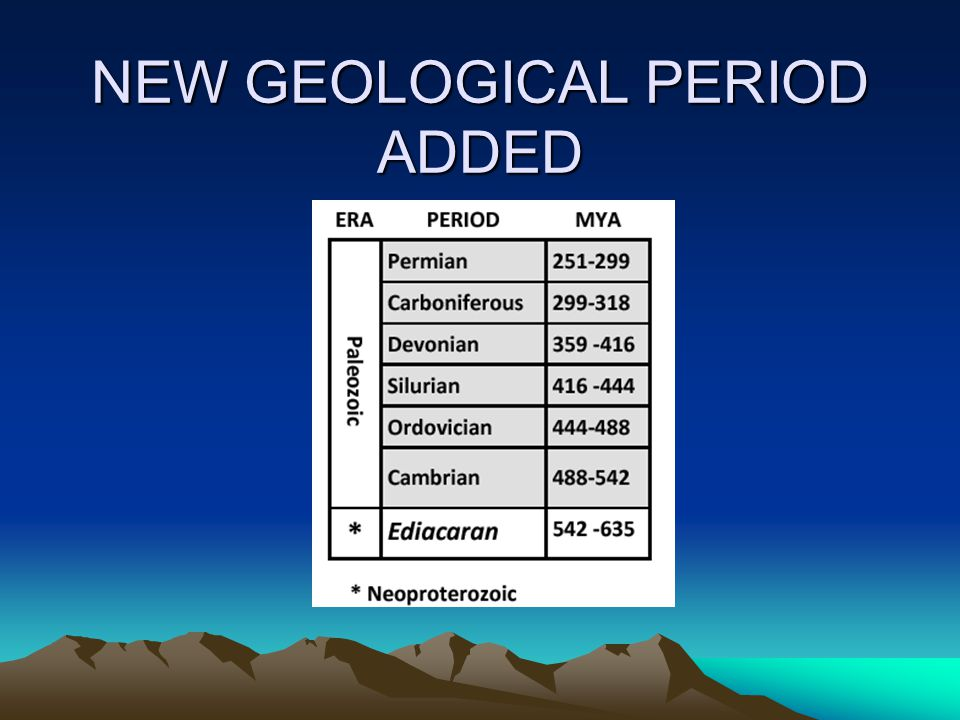 NEW GEOLOGICAL PERIOD ADDED