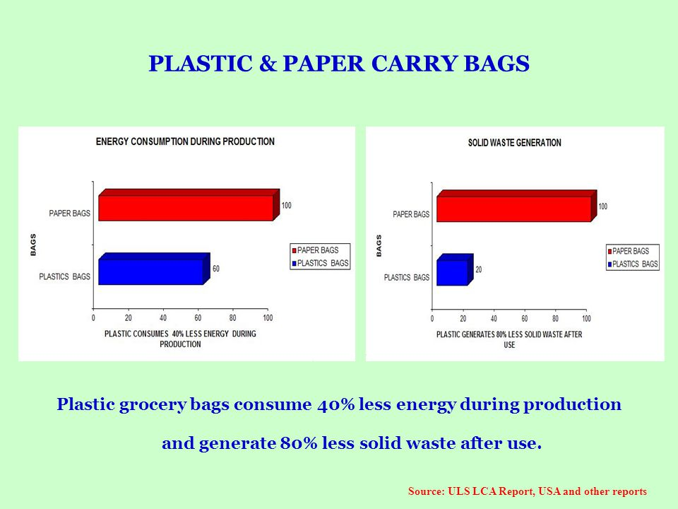 PLASTIC & PAPER CARRY BAGS
