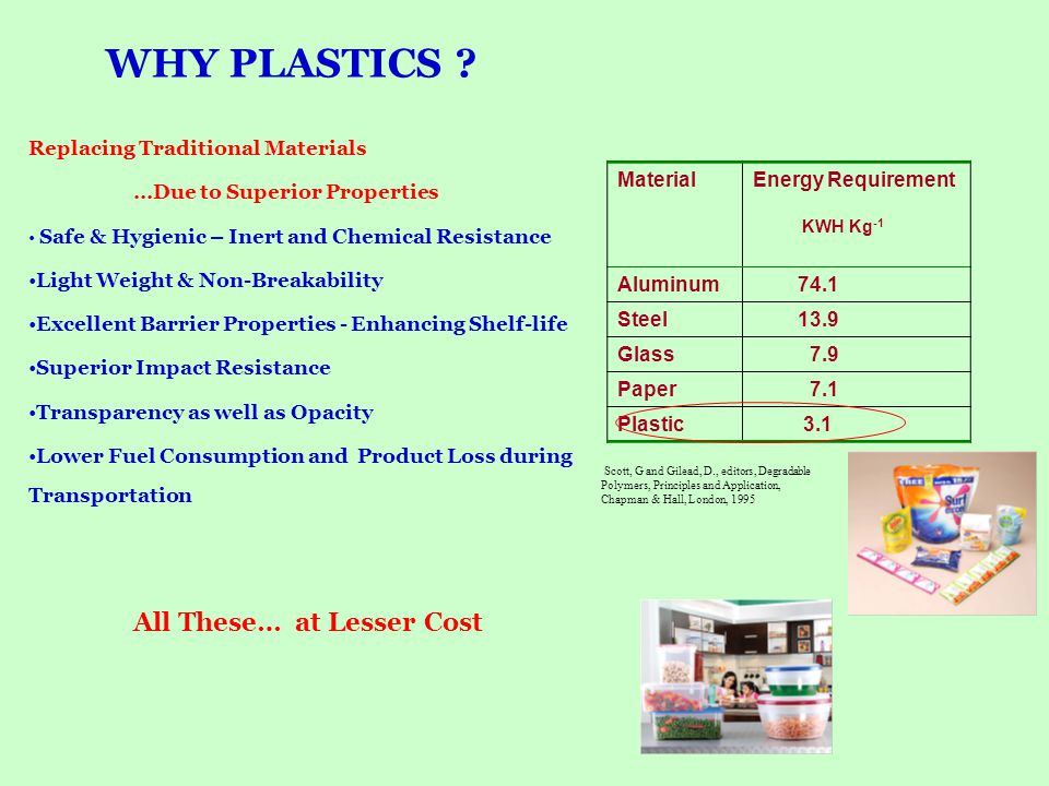 WHY PLASTICS Replacing Traditional Materials