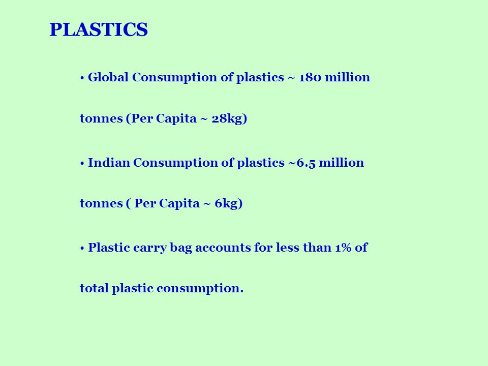 PLASTICS Global Consumption of plastics ~ 180 million tonnes (Per Capita ~ 28kg)