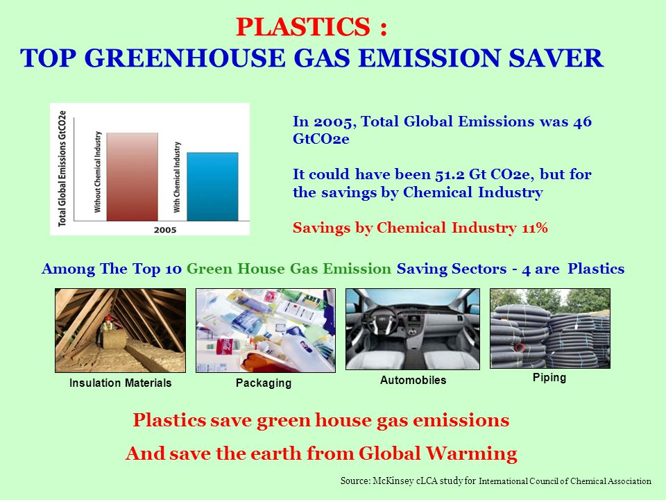 PLASTICS : TOP GREENHOUSE GAS EMISSION SAVER