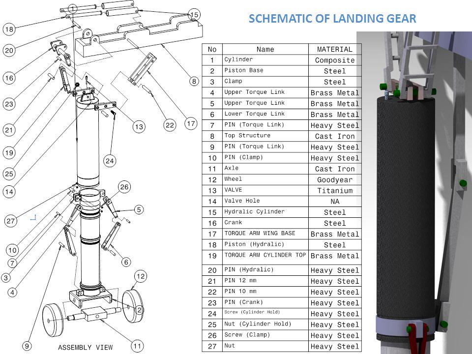 Landing gear shock absorber design ppt video online download ccuart Choice Image
