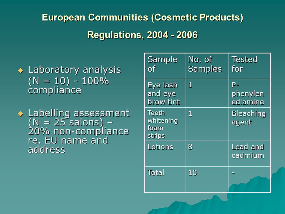 European Communities (Cosmetic Products) Regulations, 2004 - 2006