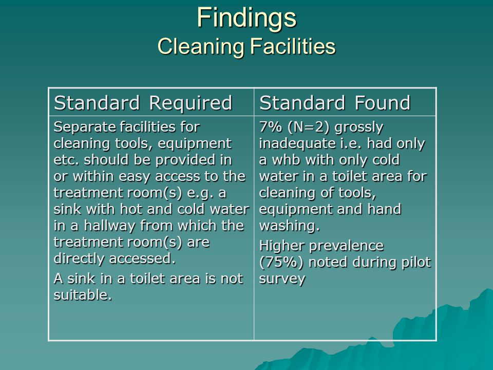 Findings Cleaning Facilities