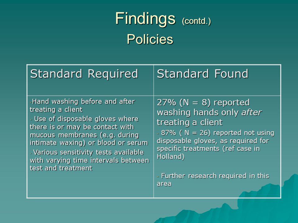 Findings (contd.) Policies