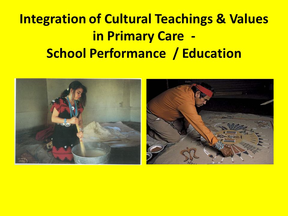Integration of Cultural Teachings & Values in Primary Care - School Performance / Education