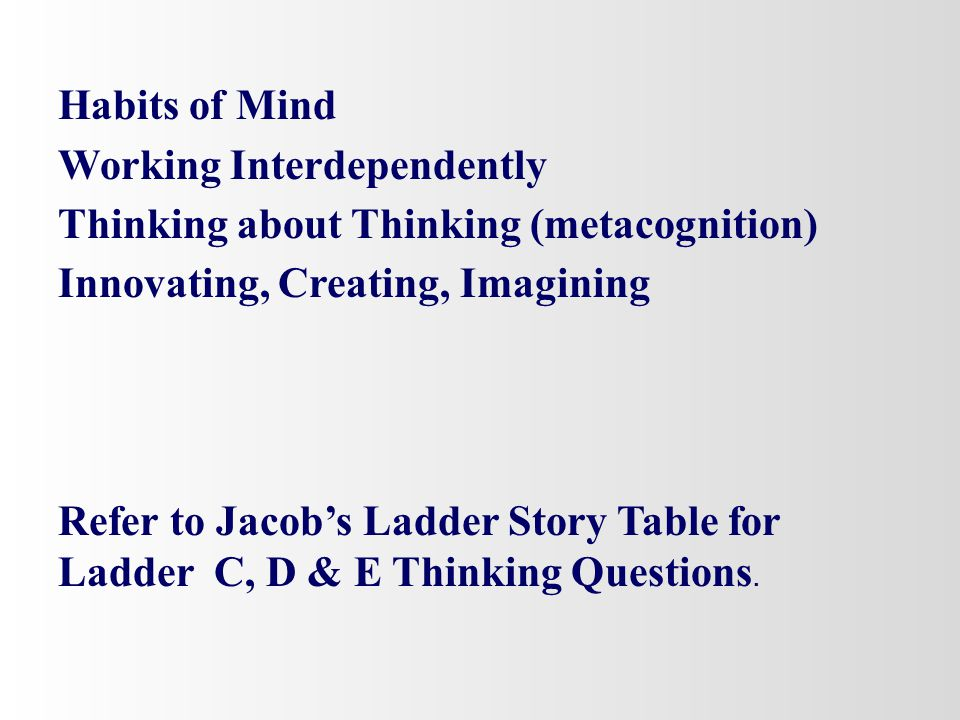 Habits of Mind Working Interdependently. Thinking about Thinking (metacognition) Innovating, Creating, Imagining.