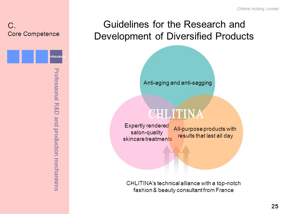 Guidelines for the Research and Development of Diversified Products