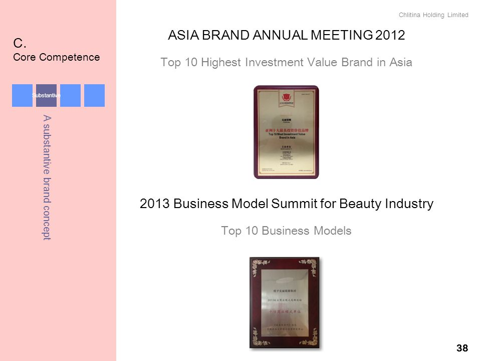 ASIA BRAND ANNUAL MEETING 2012 C. Core Competence