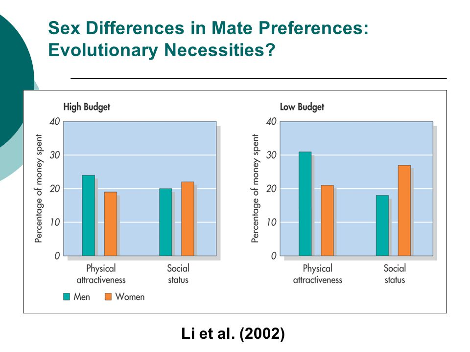 Sex Differences in Mate Preferences: Evolutionary Necessities