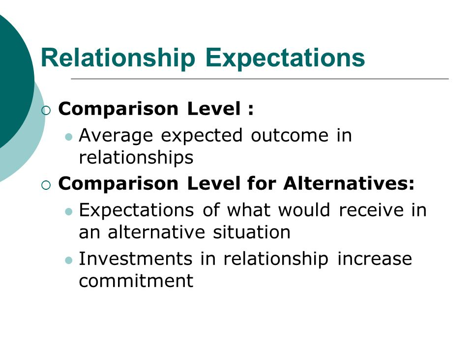 Relationship Expectations