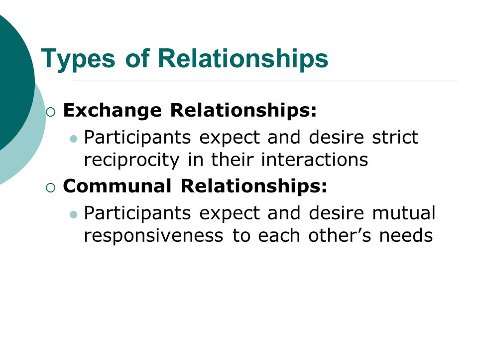 Types of Relationships
