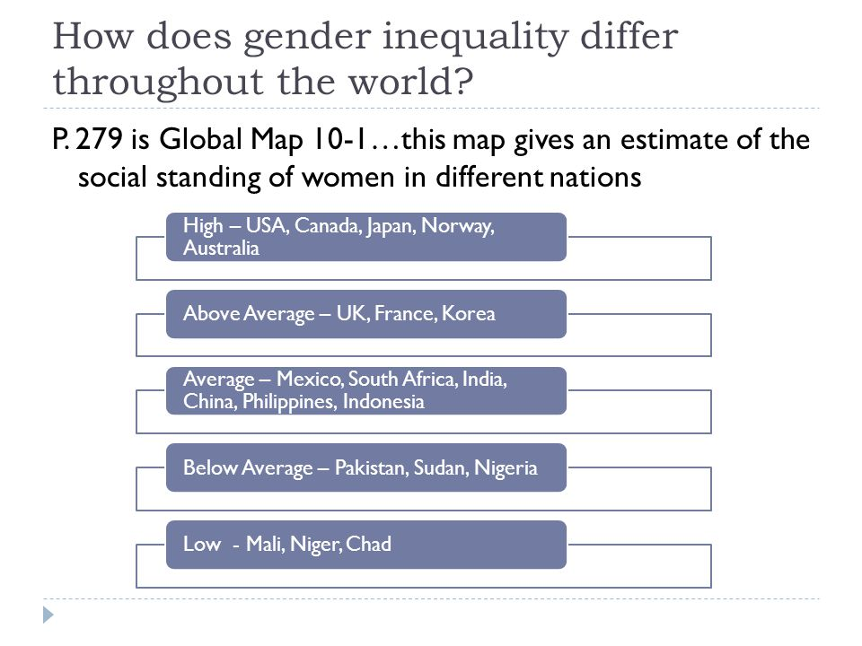 How does gender inequality differ throughout the world