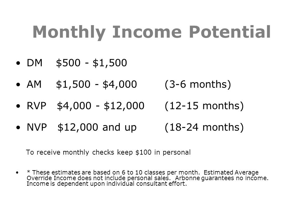Monthly Income Potential