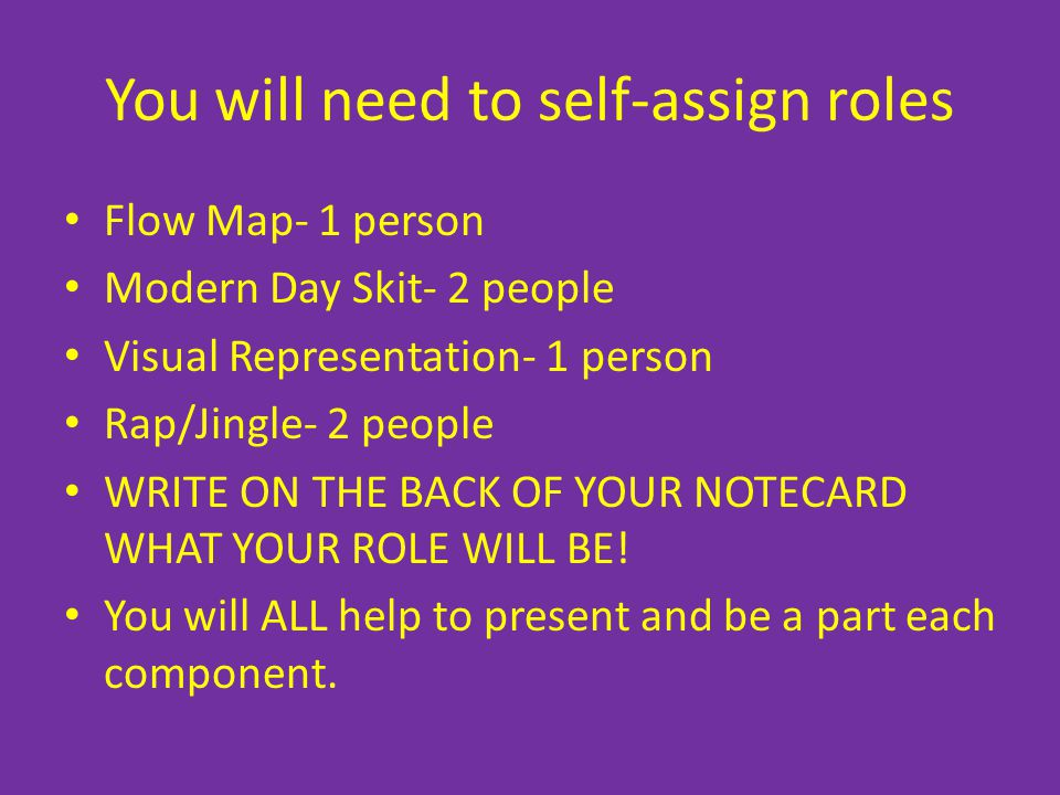 You will need to self-assign roles