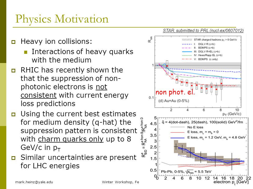 Physics Motivation Heavy ion collisions: