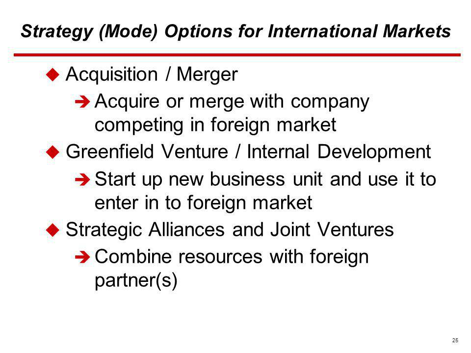 Strategy (Mode) Options for International Markets