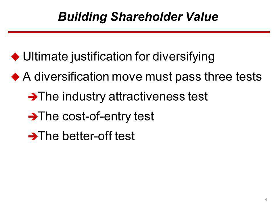 Building Shareholder Value