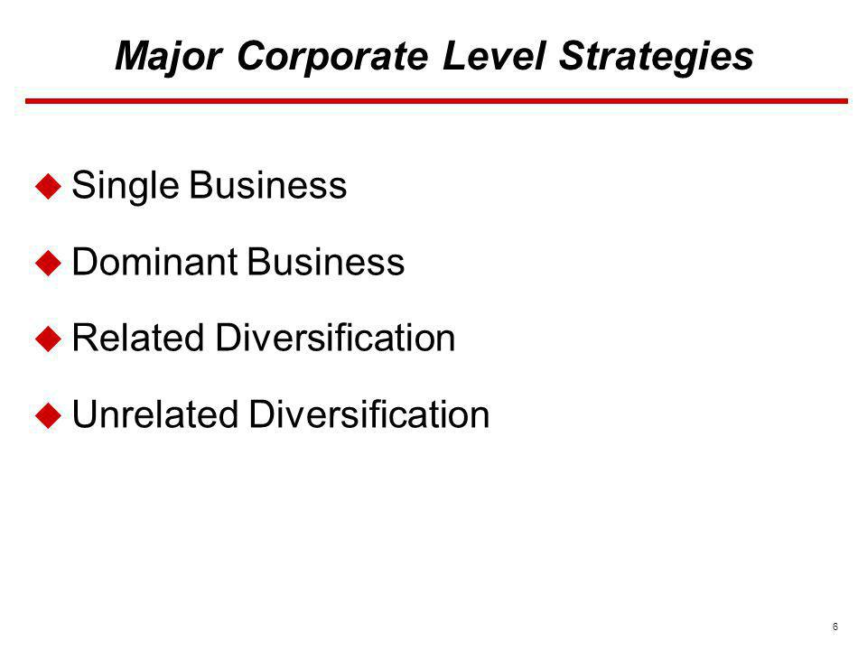 Major Corporate Level Strategies