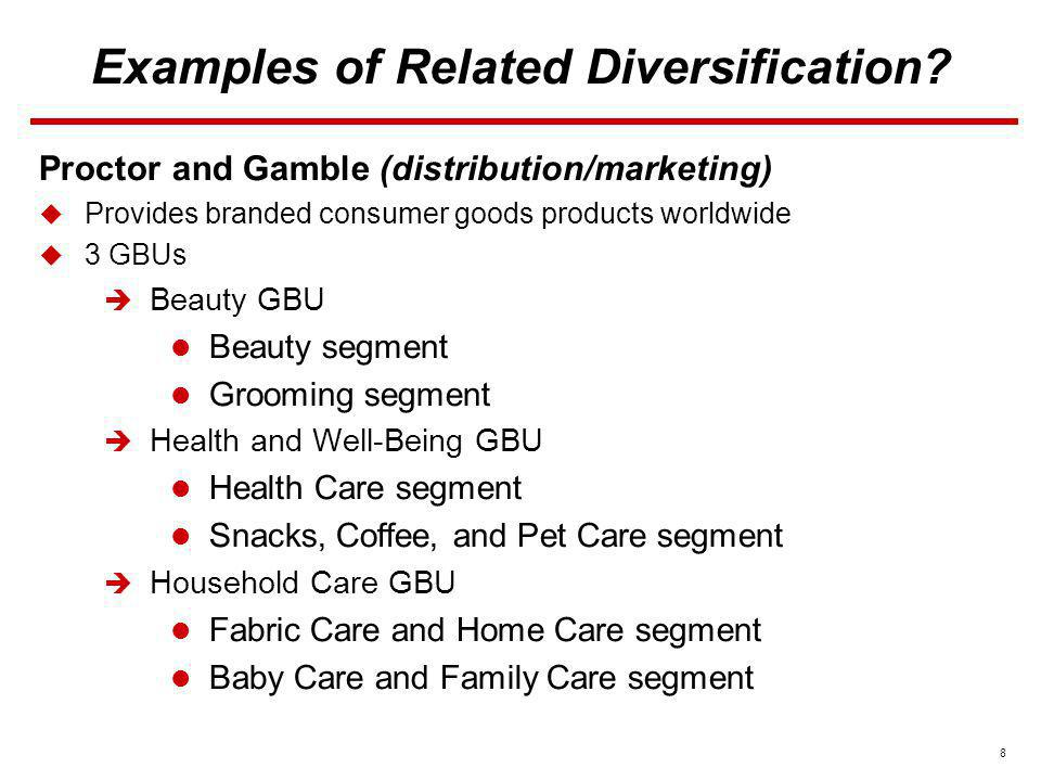 Examples of Related Diversification