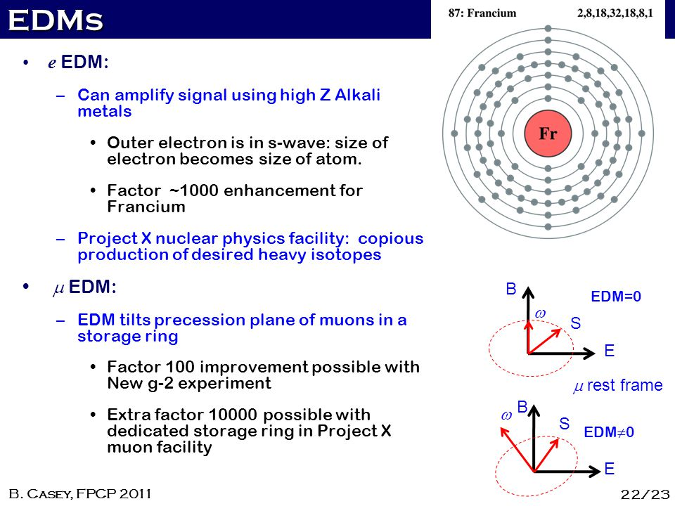 EDMs e EDM: m EDM: Can amplify signal using high Z Alkali metals