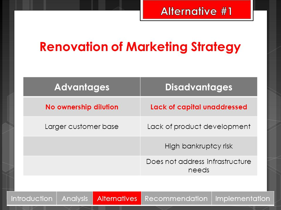 Renovation of Marketing Strategy Lack of capital unaddressed