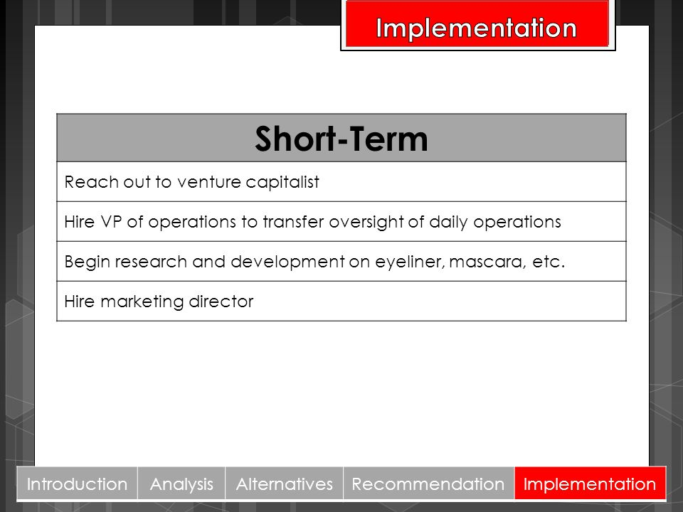Short-Term Implementation Reach out to venture capitalist