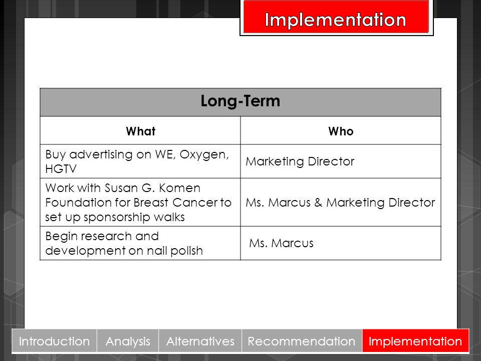 Implementation Long-Term What Who Buy advertising on WE, Oxygen, HGTV