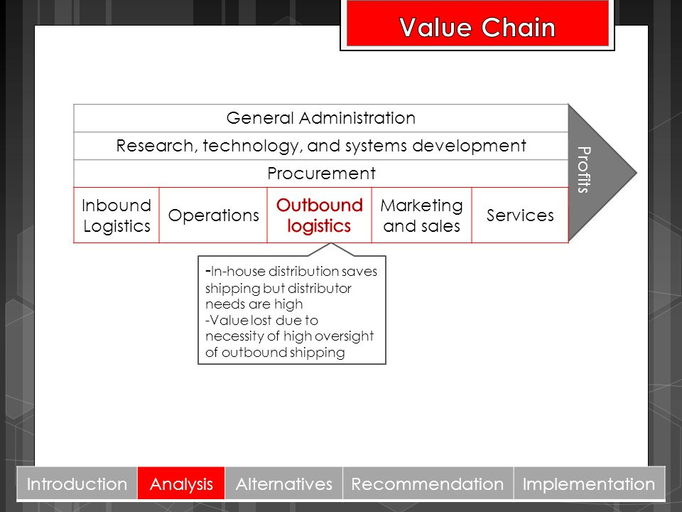 Value Chain General Administration