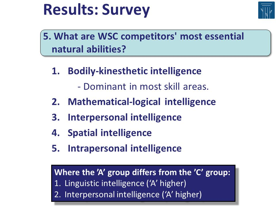 Results: Survey 5. What are WSC competitors most essential natural abilities Bodily-kinesthetic intelligence.