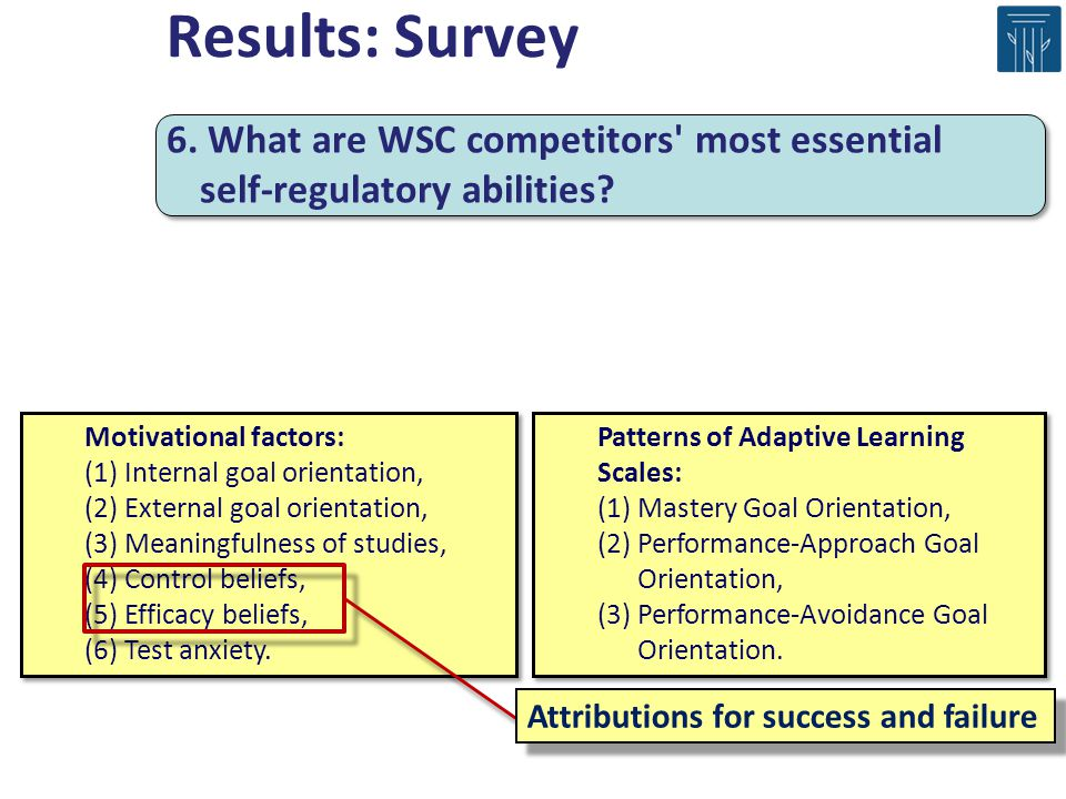 Results: Survey 6. What are WSC competitors most essential self-regulatory abilities Motivational factors: