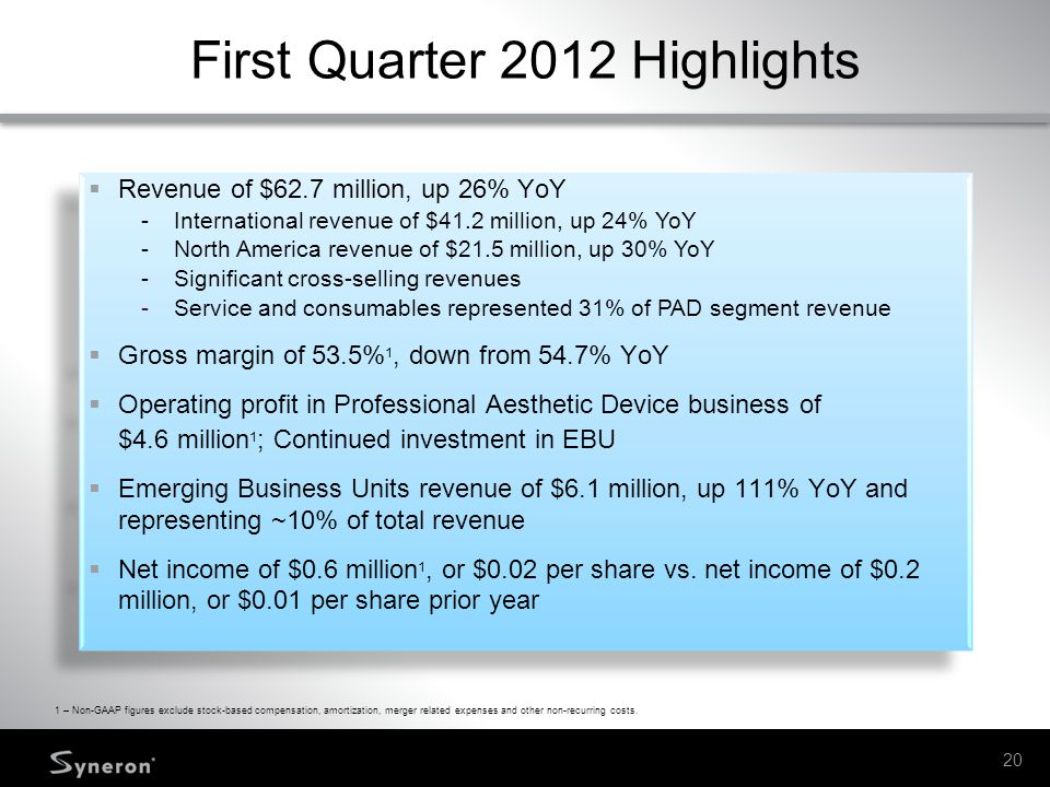 First Quarter 2012 Highlights