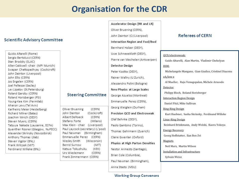 Organisation for the CDR