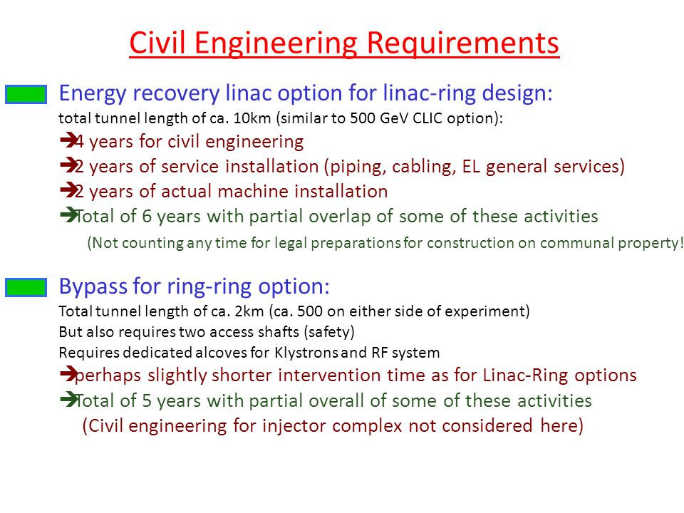 Civil Engineering Requirements
