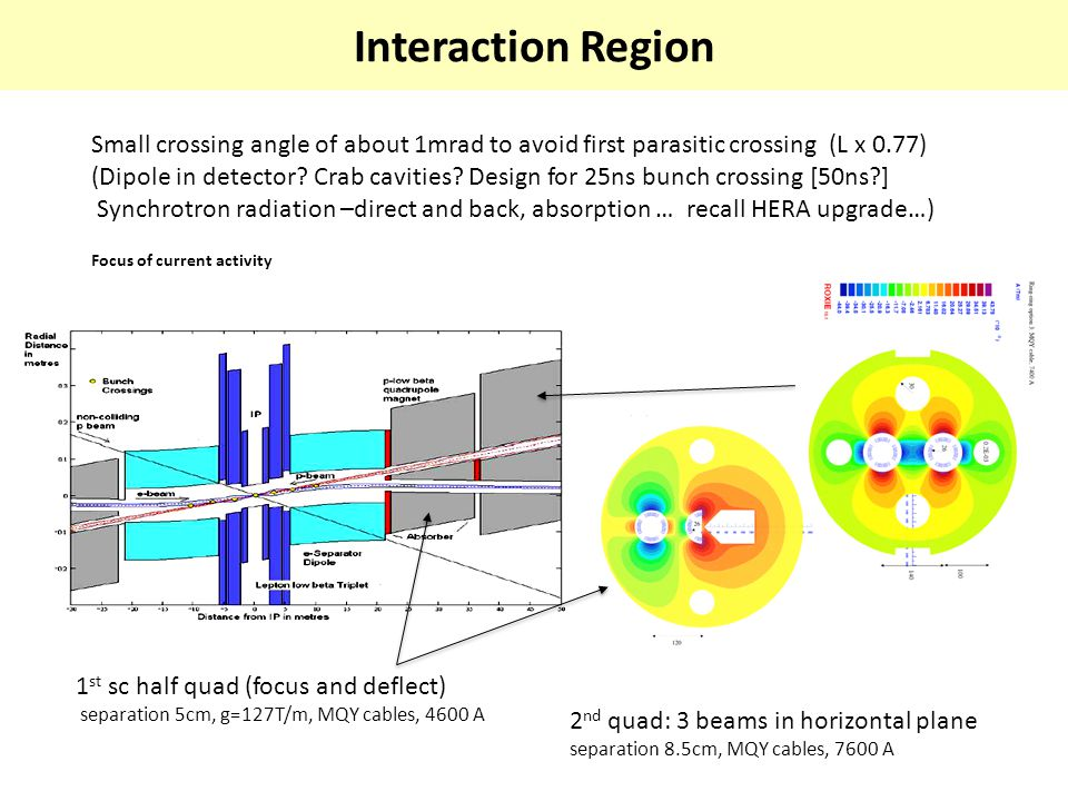 Interaction Region Small crossing angle of about 1mrad to avoid first parasitic crossing (L x 0.77)