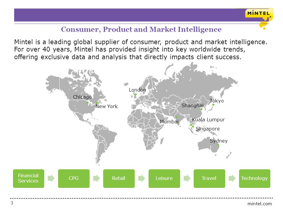 Consumer, Product and Market Intelligence