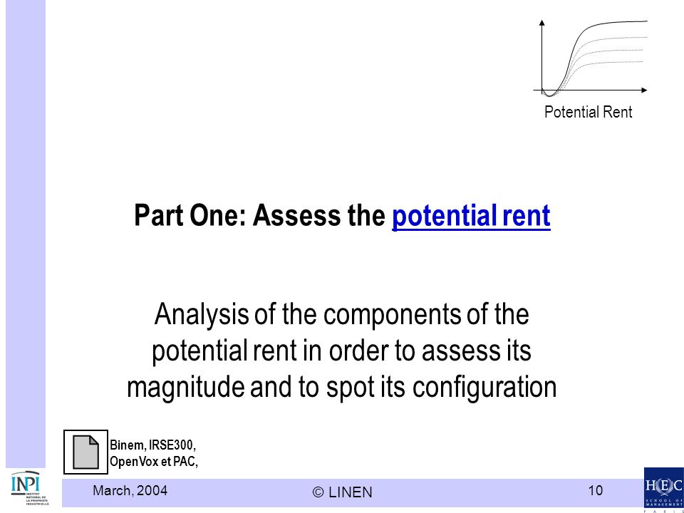 Part One: Assess the potential rent